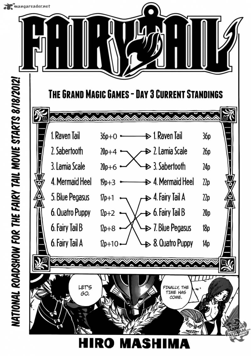 Fairy Tail 286 - Laxus vs. Alexei